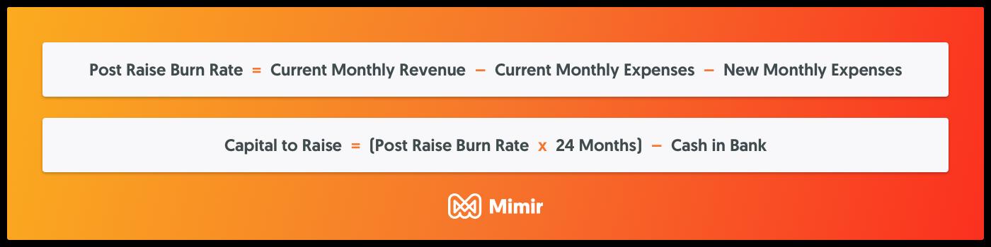 Mimir+RaisingFirstRoundofFunding